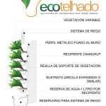 Ficha tecnica Ecotelhado sistema canguru Jardín vertical