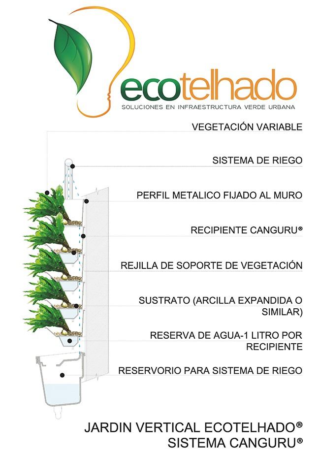 Jard n vertical sistema canguru interiores y exteriores for Sistema de riego jardin vertical