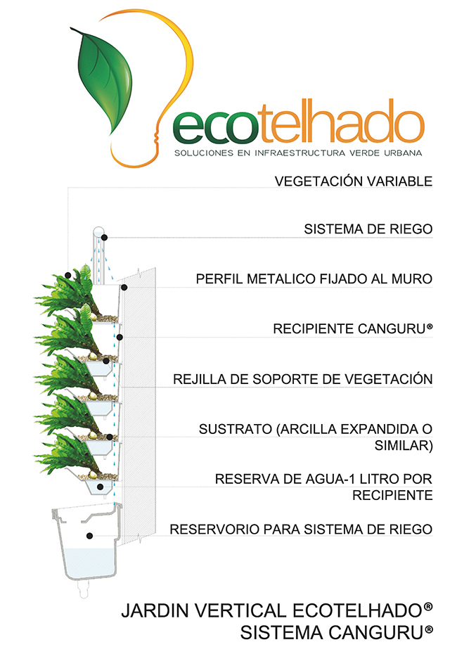 Jardines verticales bogot y colombia for Riego jardin vertical